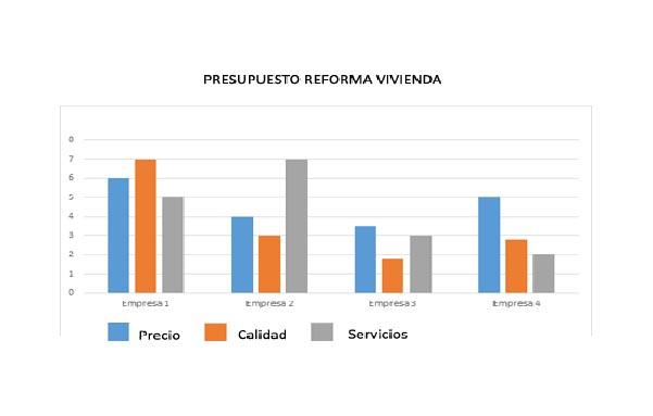 Compara Precios Reforma Integral